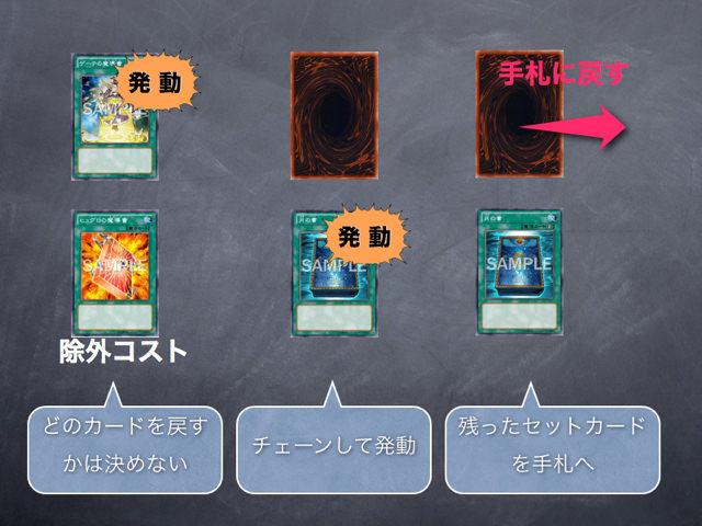 選択時に残ったカードに効果を適用