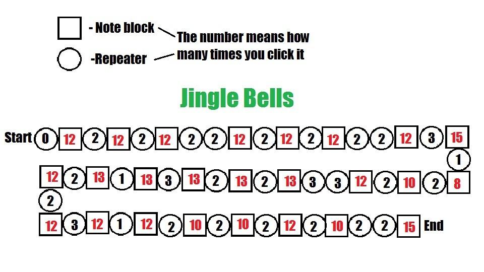How To Make Jingle Bells Tune In Note Blocks YouTube