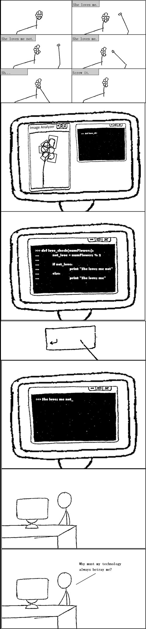 A computer is a fickle friend