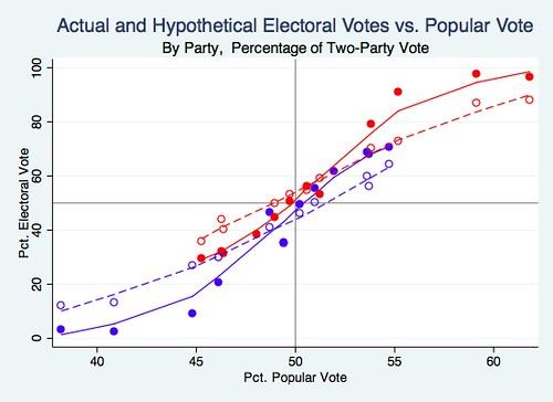 EV graph 2pty