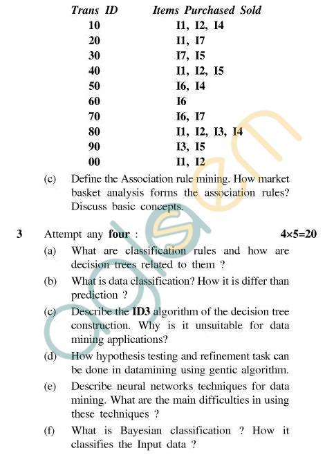 UPTU MCA Question Papers - MCA-404(5) - Data Mining & Warehousing