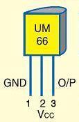 um66-dsaf