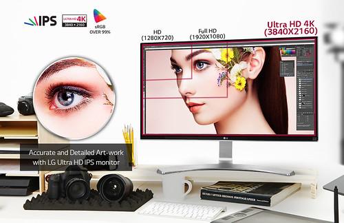 ความละเอียด Ultra HD พื้นที่ทำงานเต็มกว่า