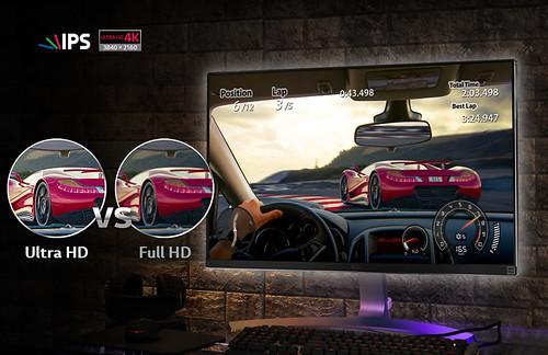 เทียบ Ultra HD vs Full HD แล้ว ภาพคมชัดกว่า