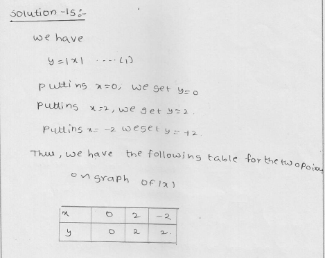 RD Sharma Class 9 Solutions Chapter 13 Linear Equations in Two Variables 50