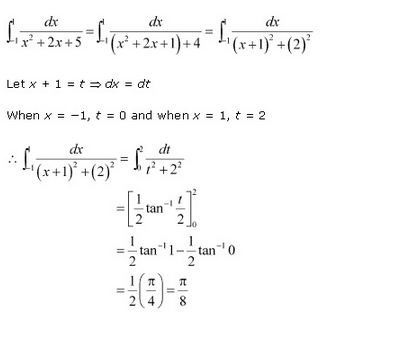 RD Sharma Class 12 Solutions Chapter 20 Definite Integrals Ex 20.1 Q44