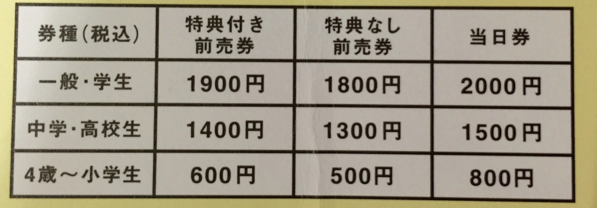 Ticket price for NARUTO ART EXHIBITION