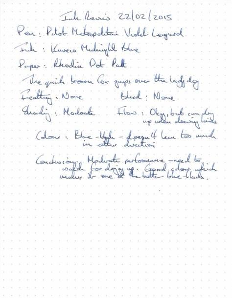 Kaweco Midnight Blue Ink Review - Rhodia Dot Pad
