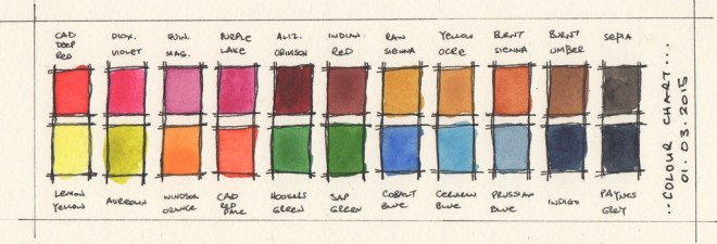 20150301 - swatches for new setyp