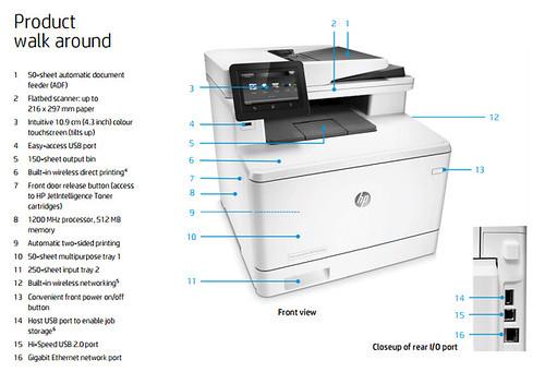 อะไรเป็นอะไรใน HP Color LaserJet Pro MFP M377dw explained