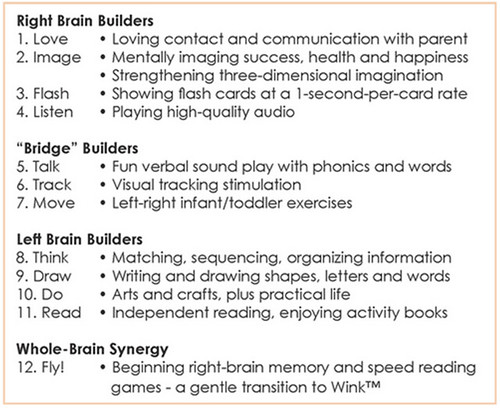 TW brain builders