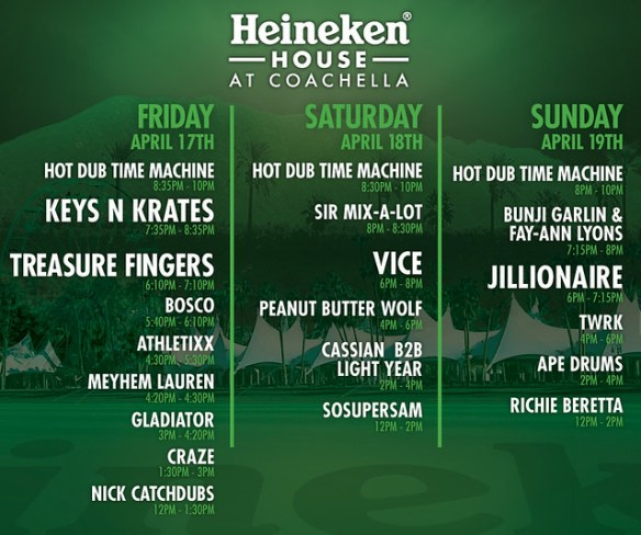 Heineken House, Coachella, Weekend 2