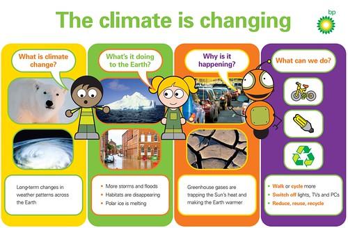 BP Climate
