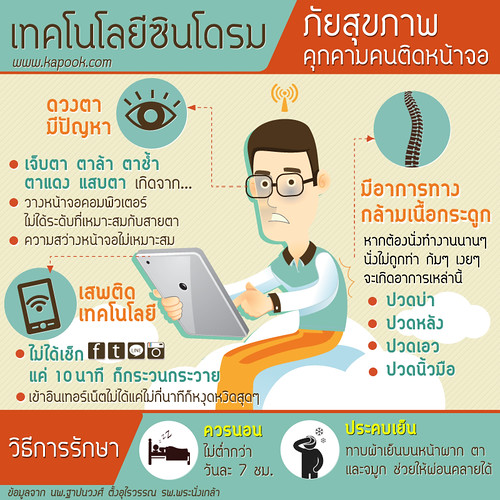 Office Syndrome