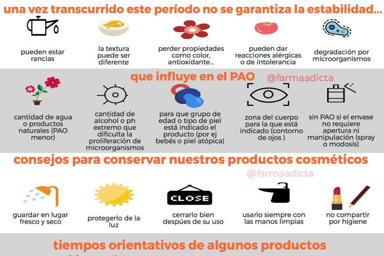 Caducidad productos cosméticos