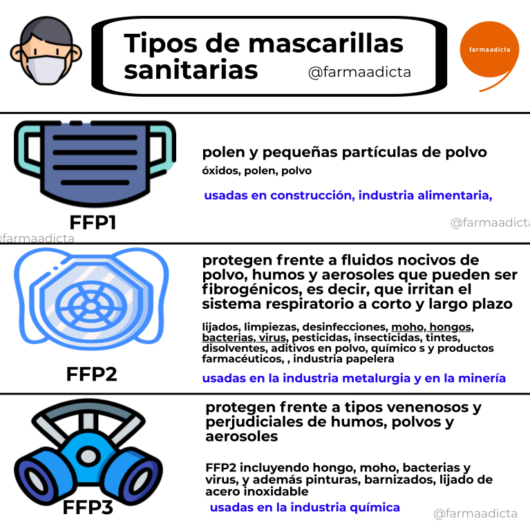 mascarillas sanitarias