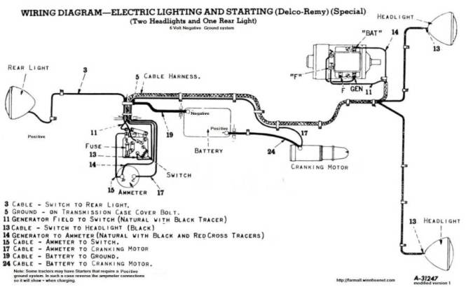 cub wiring diagram cub cadet series wiring diagram cub trailer, Wiring diagram