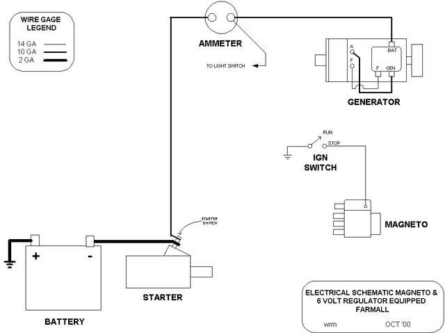 farmall cub wiring schematic schematics wiring diagrams u2022 rh orwellvets co Vintage 6 Volt Positive Ground Wiring Diagram Ford 6 Volt Generator Wiring Diagram
