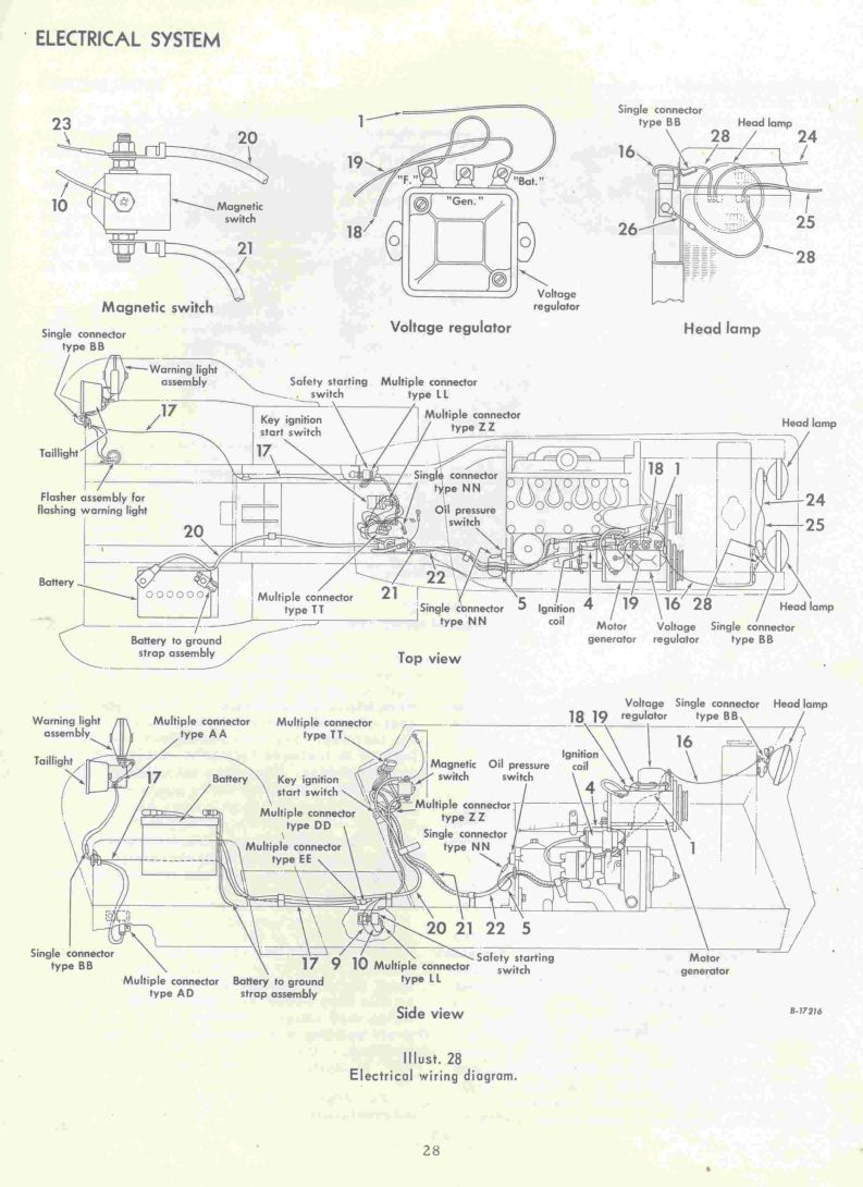 on farmall cub lo boy wiring diagram