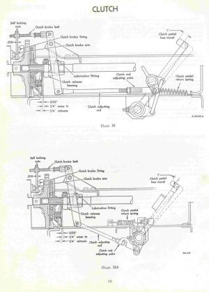 Operator's Manual  International Cub154 LoBoy
