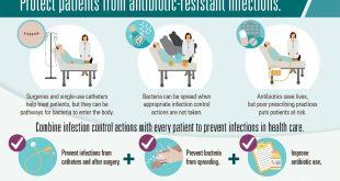 Cara Melindungi Pasien dari Resistensi Antibiotik di Rumah Sakit