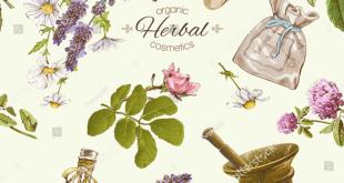 Teknologi Nanoemulsi Prospektif dalam Kosmetika Herbal
