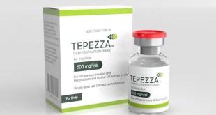 Mengenal Tepezza, Obat Penyakit Mata Tiroid Pertama disetujui FDA