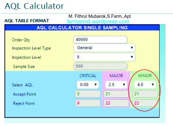Cara Sampling Attribute ANSI/ASQ Tanpa Tabel