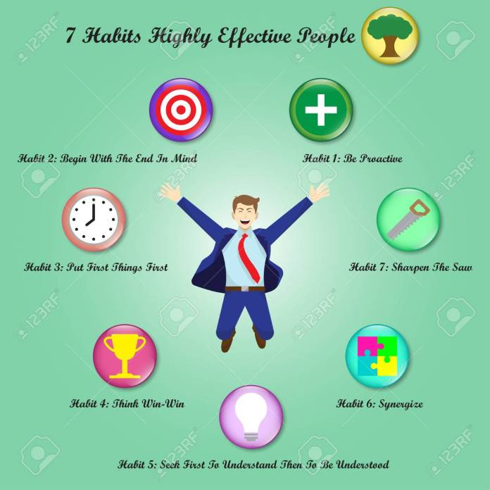 92734937 vector illustration a jumping businessman is surrounded by chart of 7 habits of highly effective peo