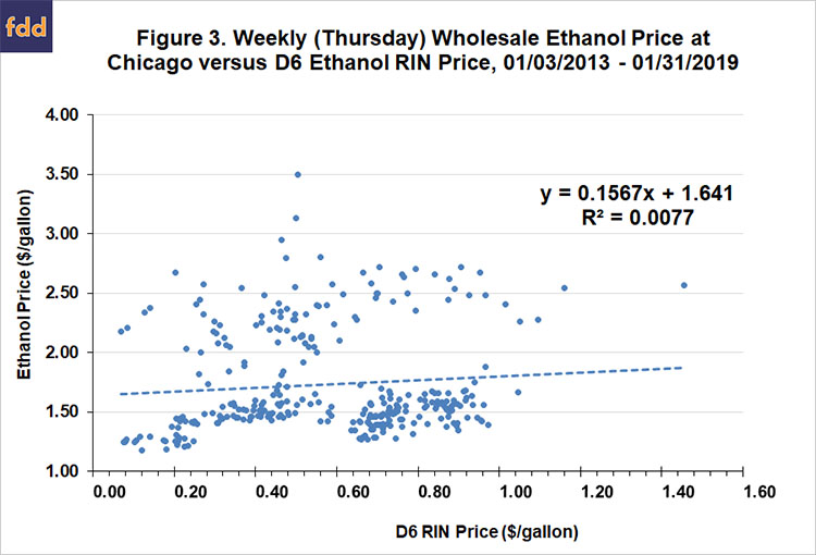 Biofuels: Why Are Ethanol Prices So Low? – AgFax