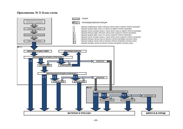 Приложение-№3-Блок-схема