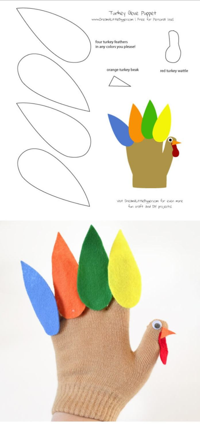 Turkey Glove Puppet | Simple Ideas for Kids' Crafts for Thanksgiving - FarmFoodFamily.com