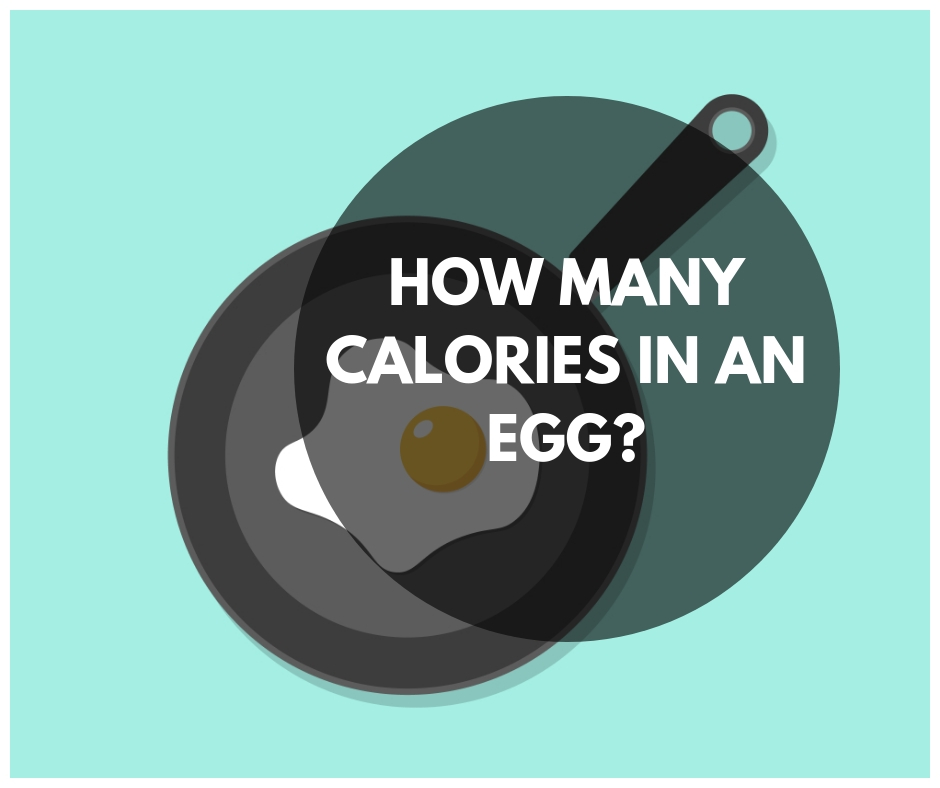 How Many Calories in an...