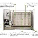 Ice-O-Matic-ICE0806HW-Water-Cooled-Half-Cube-Ice-Machine-Up-to-898-lbs-per-24-hrs-208-230V601Ph-0-0