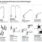 Achla-Designs-2-x-4-Handrail-Bracket-for-Gazing-Globes-Small-Black-0-1