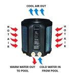 ComforTemp-125000-BTU-Heat-Pump-35000-Gallon-Pools-0-0