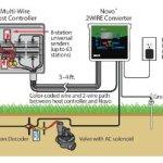 Underhill-W-NOV-U-Novo-2-Wire-Converter-for-Irrigation-0-2
