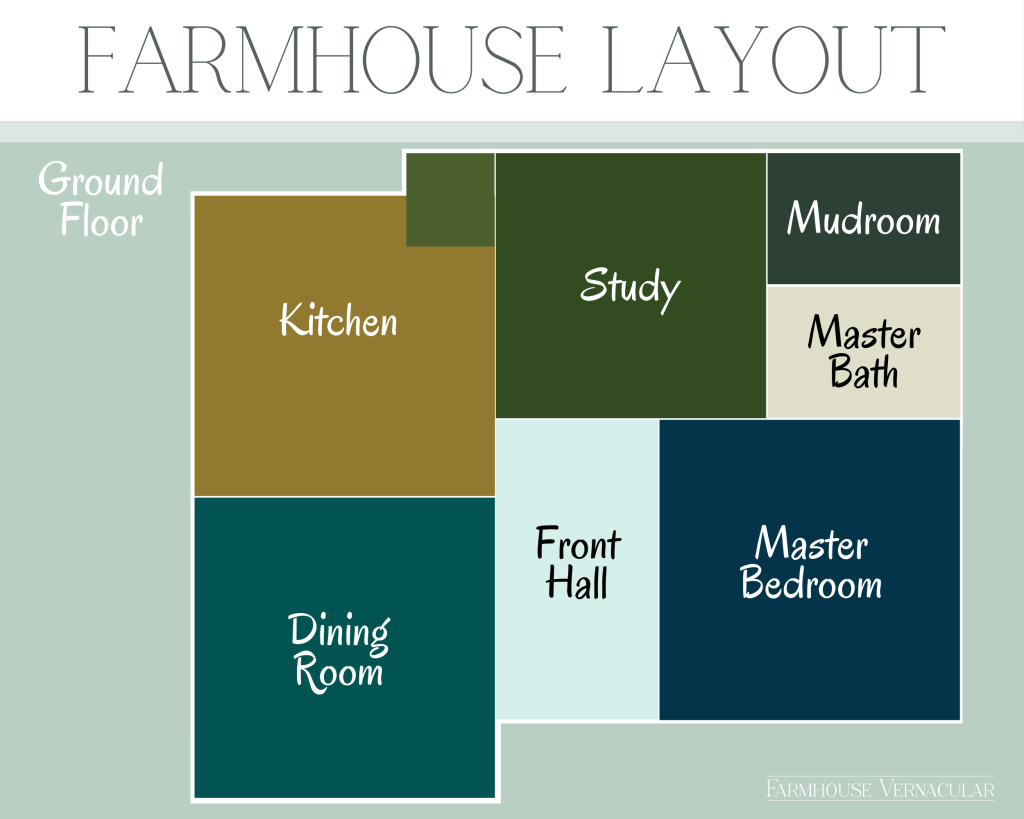 layout of downstairs farmhouse