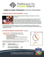 Healthy Food School Program