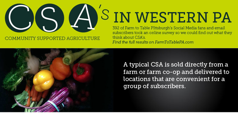 FREE Events: CSA Fairs April & May