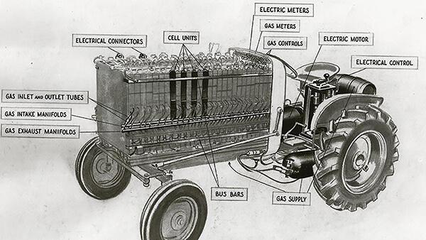 Allis-Chalmers Fuel Cell Tractor Diagram
