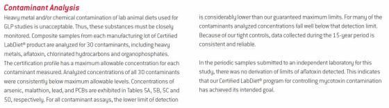 Contaminant Analysis Statement