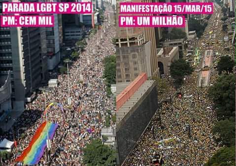 #GloboGolpista