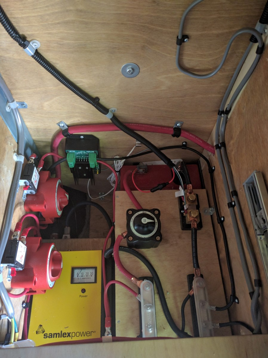 Electrical System Installation FarOutRide