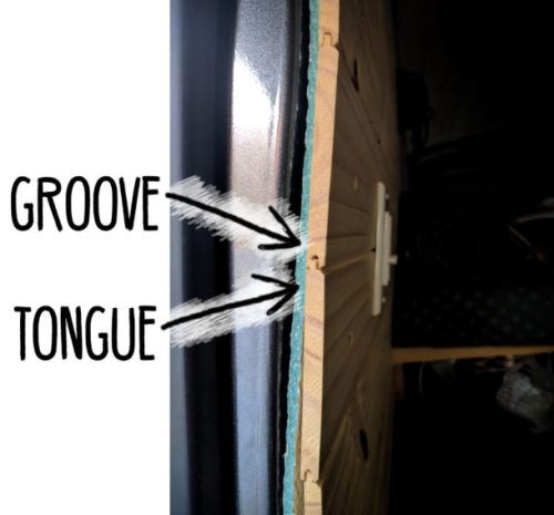 Tongue-and-Groove-Wood-Paneling-(annotated)