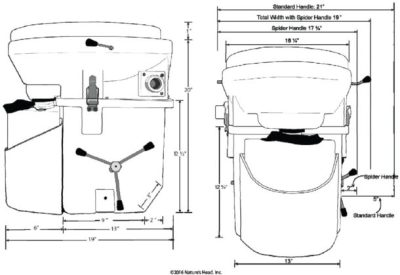 Nature's Head Composting Toilet Dimensions (inches)