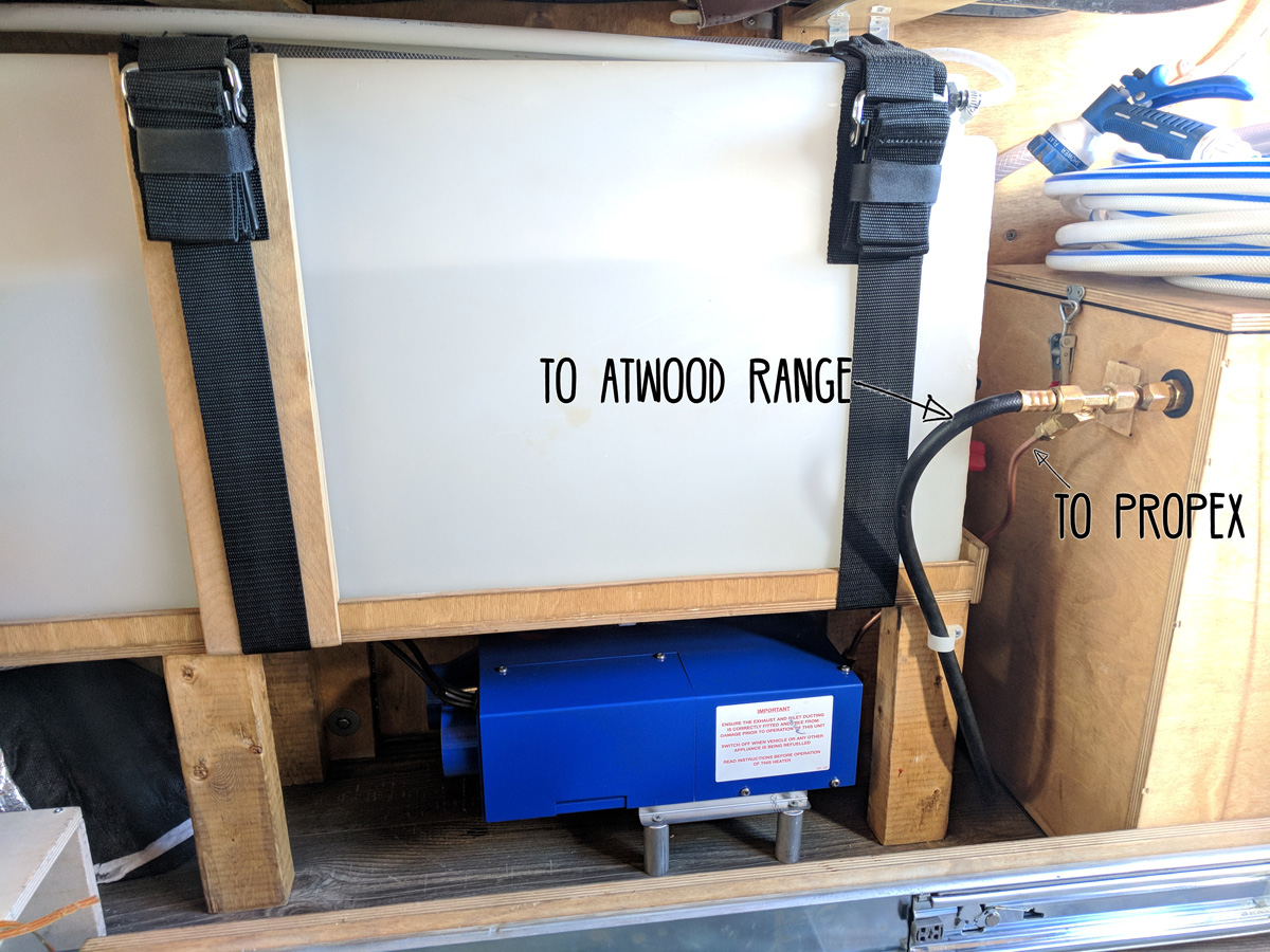 propane hook up fittings Propane fittings, regulators, hoses, heaters, stoves and more.