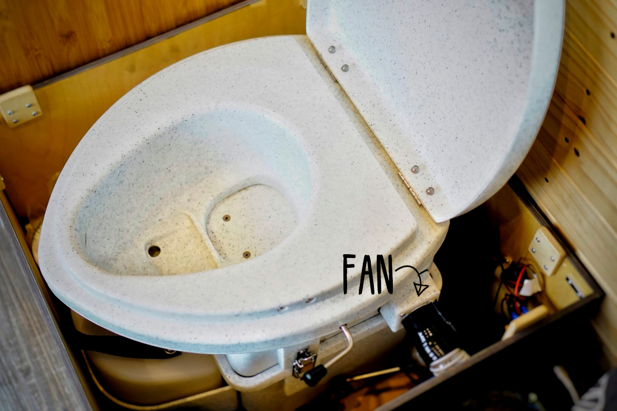 head toilet composting natures nature inside faroutride air way