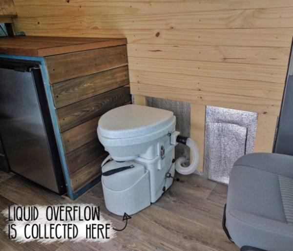 Natures-Head-Composting-Toilet-Review-(Liquid-Overflow)