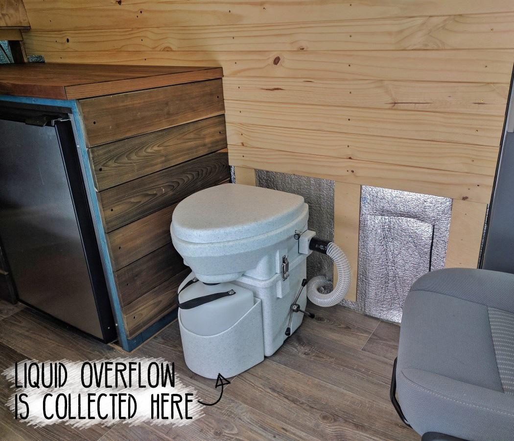 toilet head composting natures overflow faroutride liquid nature bag mature trash dispose floor